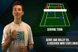 Serve And Volley Vs. Receiver Who Stays Back