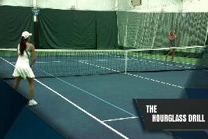 The Hourglass Tennis Drill