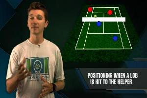 Positioning And Options When Lobbed