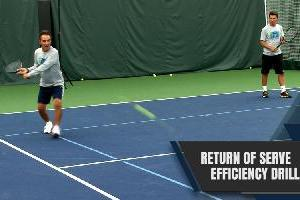 The Return Of Serve Efficiency Drill